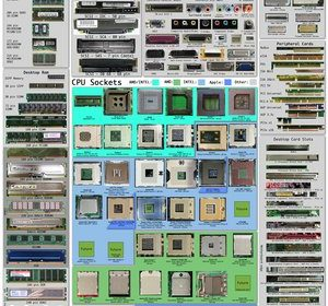 computer_hardware_poster_1_7_by_sonic840.png
