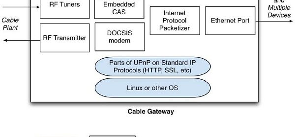 cablegateway.jpg