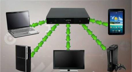 FiOS Media Server