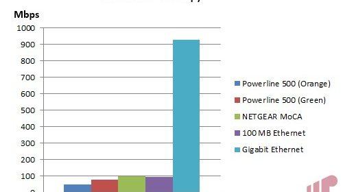 actiontecbandwidth.jpg