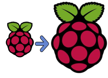 Double the Raspberry Pi.png