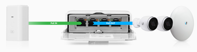 Ubiquiti launches NanoSwitch N-SW outdoor 4-port PoE