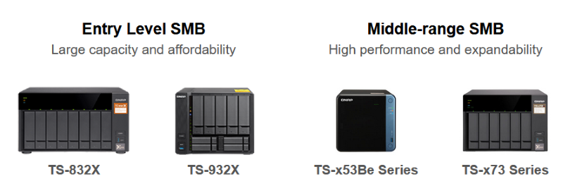 QNAP announces slew of new entry/mid-range NAS - Missing Remote